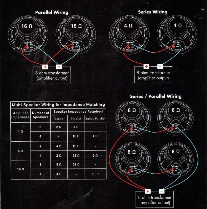 Wiring Diagram For Guitar Speakers : Series parallel wiring speakers free engine